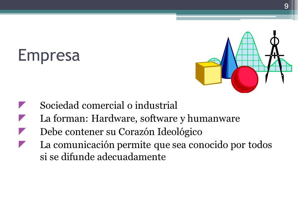 Empresa Sociedad comercial o industrial La forman: Hardware, software y humanware Debe contener su Corazón Ideológico La comunicación permite que sea