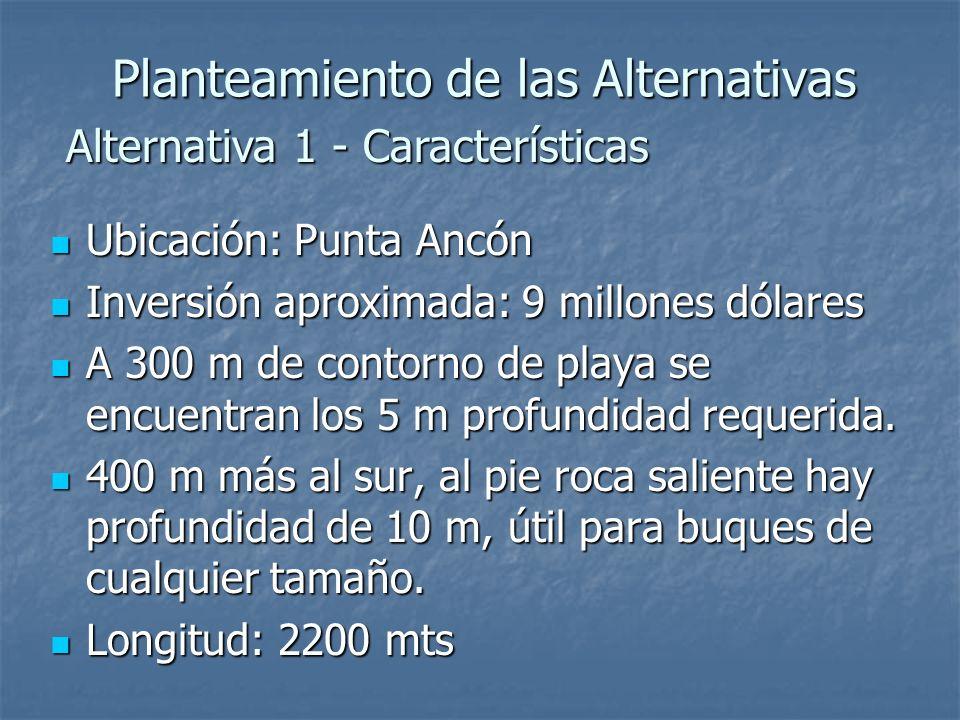 Ubicación: Punta Ancón Ubicación: Punta Ancón Inversión aproximada: 9 millones dólares Inversión aproximada: 9 millones dólares A 300 m de contorno de playa se encuentran los 5 m profundidad requerida.