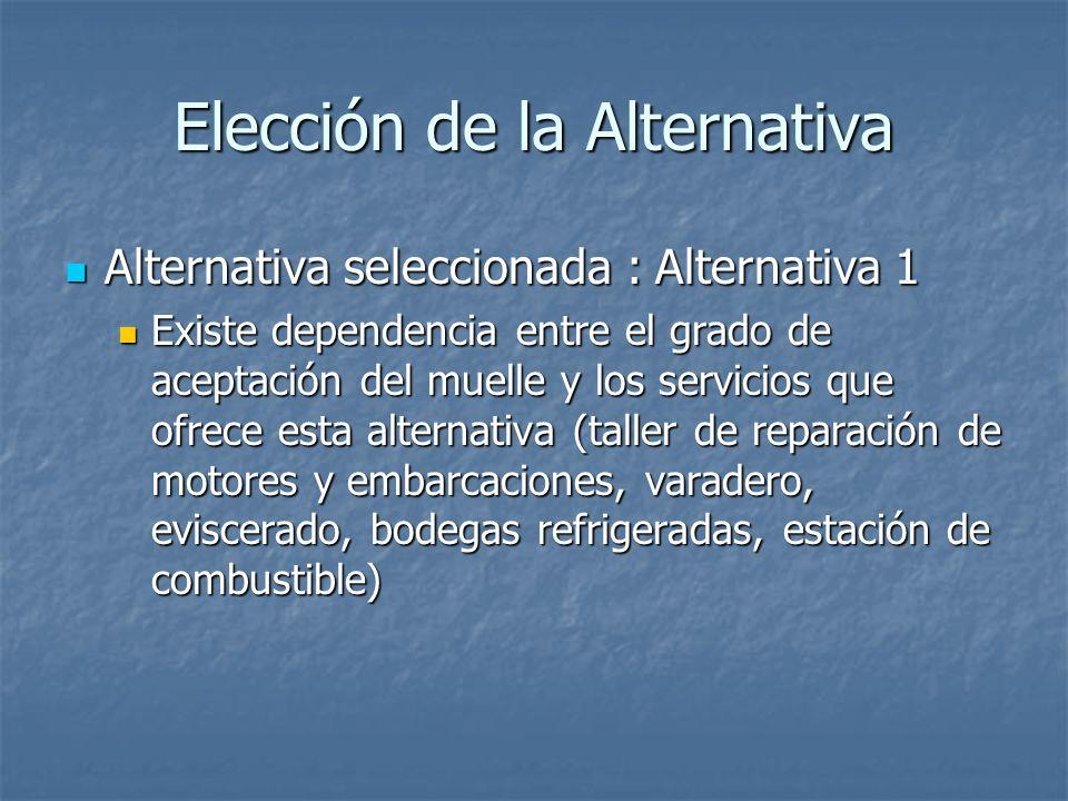 Elección de la Alternativa Alternativa seleccionada : Alternativa 1 Alternativa seleccionada : Alternativa 1 Existe dependencia entre el grado de acep