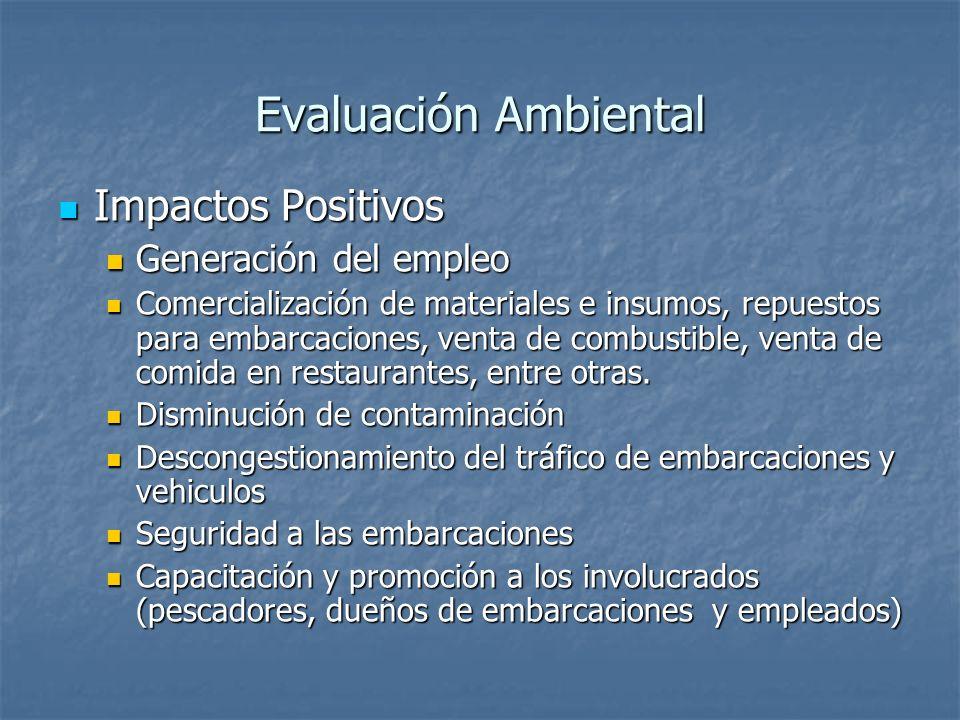 Impactos Positivos Impactos Positivos Generación del empleo Generación del empleo Comercialización de materiales e insumos, repuestos para embarcacion