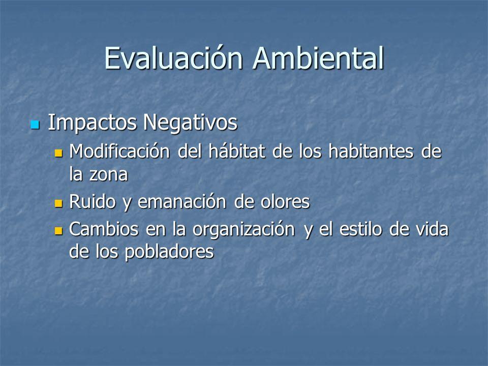 Impactos Negativos Impactos Negativos Modificación del hábitat de los habitantes de la zona Modificación del hábitat de los habitantes de la zona Ruid