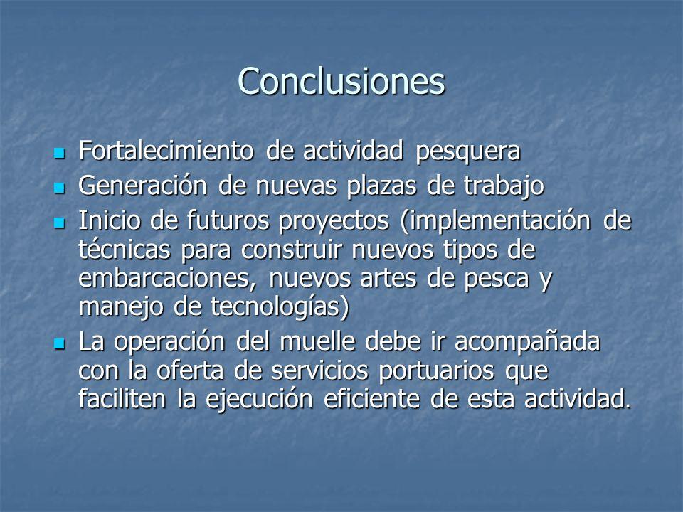 Conclusiones Fortalecimiento de actividad pesquera Fortalecimiento de actividad pesquera Generación de nuevas plazas de trabajo Generación de nuevas p