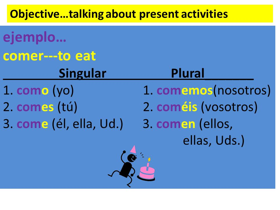 Objective…talking about present activities ejemplo… comer---to eat SingularPlural_______ 1. como (yo)1. comemos(nosotros) 2. comes (tú)2. coméis (voso