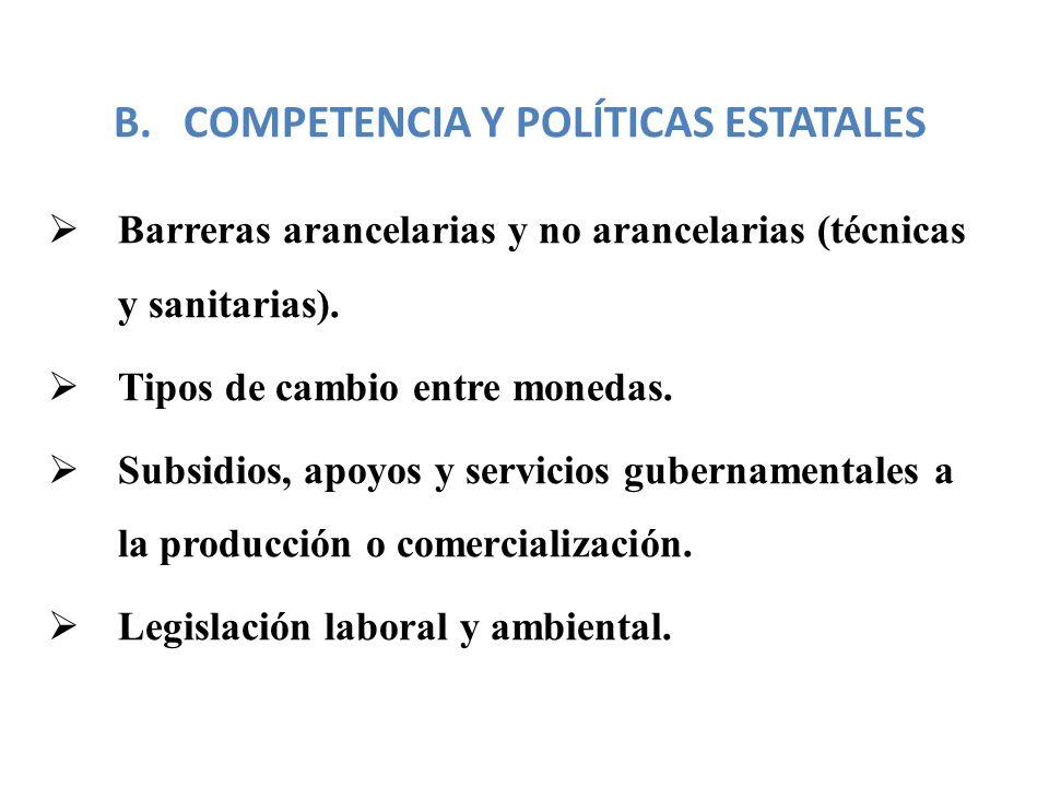 B.COMPETENCIA Y POLÍTICAS ESTATALES Barreras arancelarias y no arancelarias (técnicas y sanitarias). Tipos de cambio entre monedas. Subsidios, apoyos