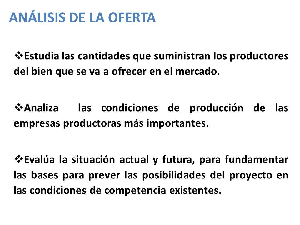 ANÁLISIS DE LA OFERTA Estudia las cantidades que suministran los productores del bien que se va a ofrecer en el mercado. Analiza las condiciones de pr