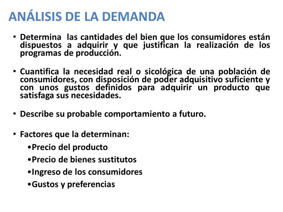 7.ANÁLISIS DE PRECIOS.