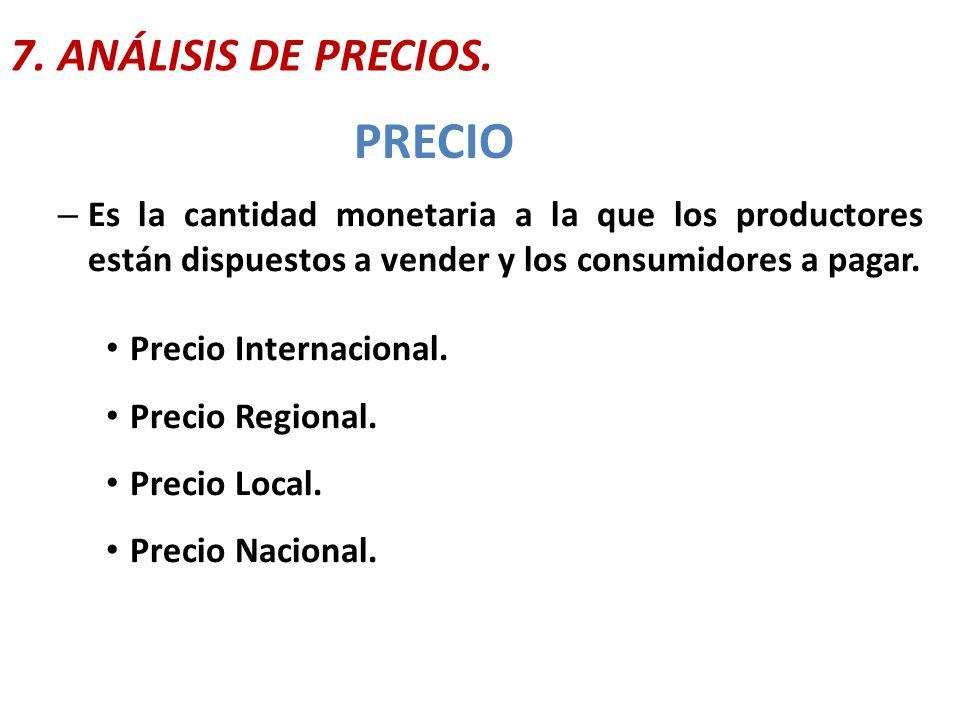 7. ANÁLISIS DE PRECIOS. – Es la cantidad monetaria a la que los productores están dispuestos a vender y los consumidores a pagar. Precio Internacional