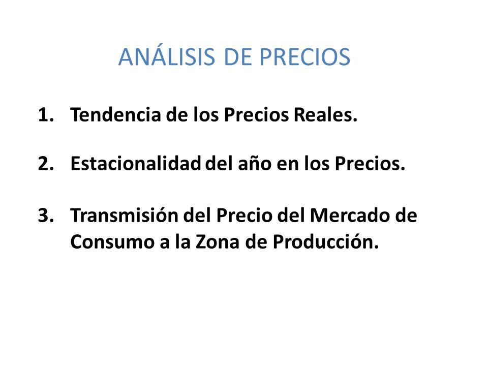 ANÁLISIS DE PRECIOS 1.Tendencia de los Precios Reales. 2.Estacionalidad del año en los Precios. 3.Transmisión del Precio del Mercado de Consumo a la Z