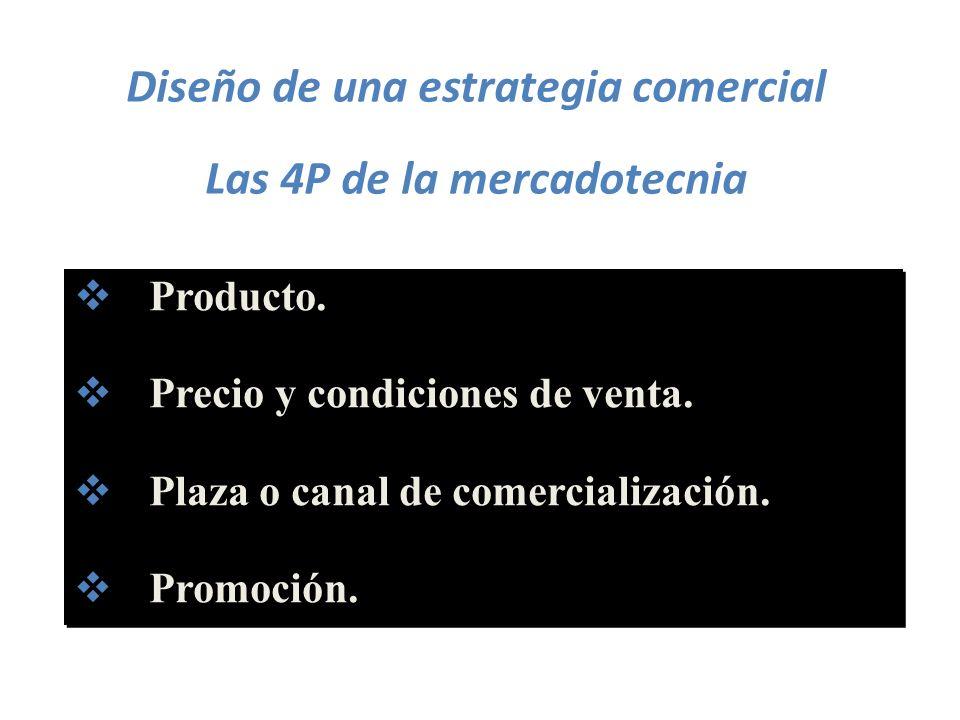 Diseño de una estrategia comercial Las 4P de la mercadotecnia Producto. Precio y condiciones de venta. Plaza o canal de comercialización. Promoción. P