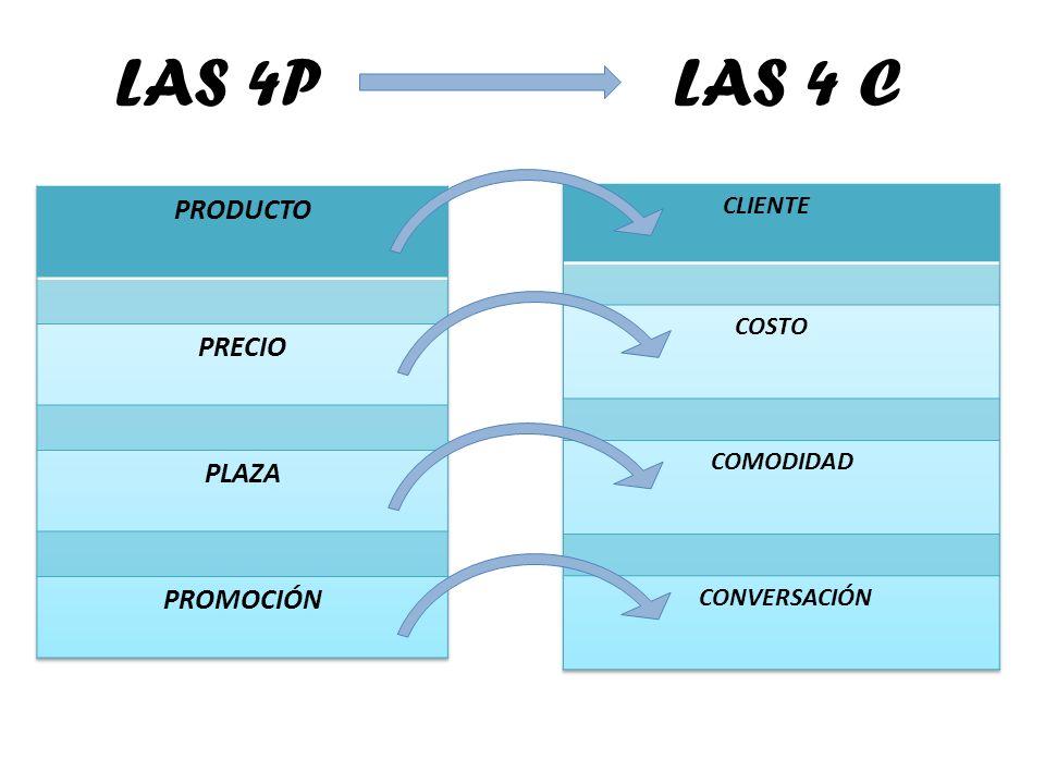LAS 4P LAS 4 C