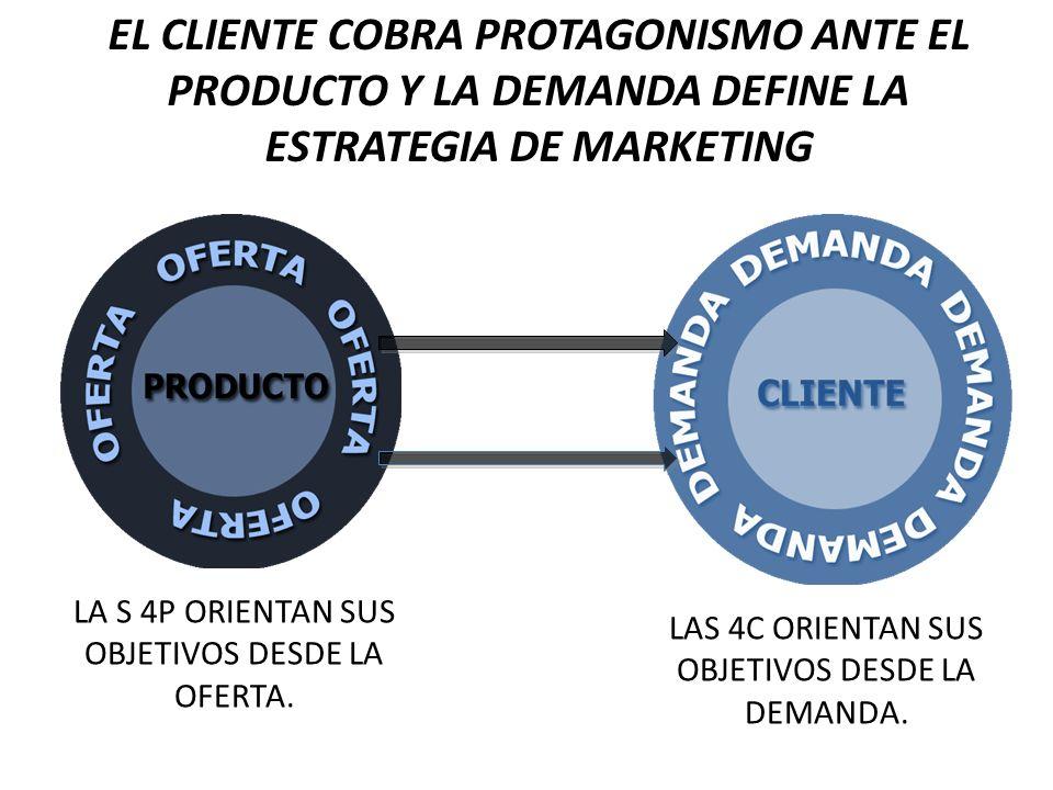 TENDENCIAS DE LOS SISTEMAS COMERCIALES Aplicación de normas internacionales.