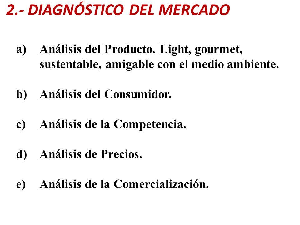 2.- DIAGNÓSTICO DEL MERCADO a)Análisis del Producto. Light, gourmet, sustentable, amigable con el medio ambiente. b)Análisis del Consumidor. c)Análisi