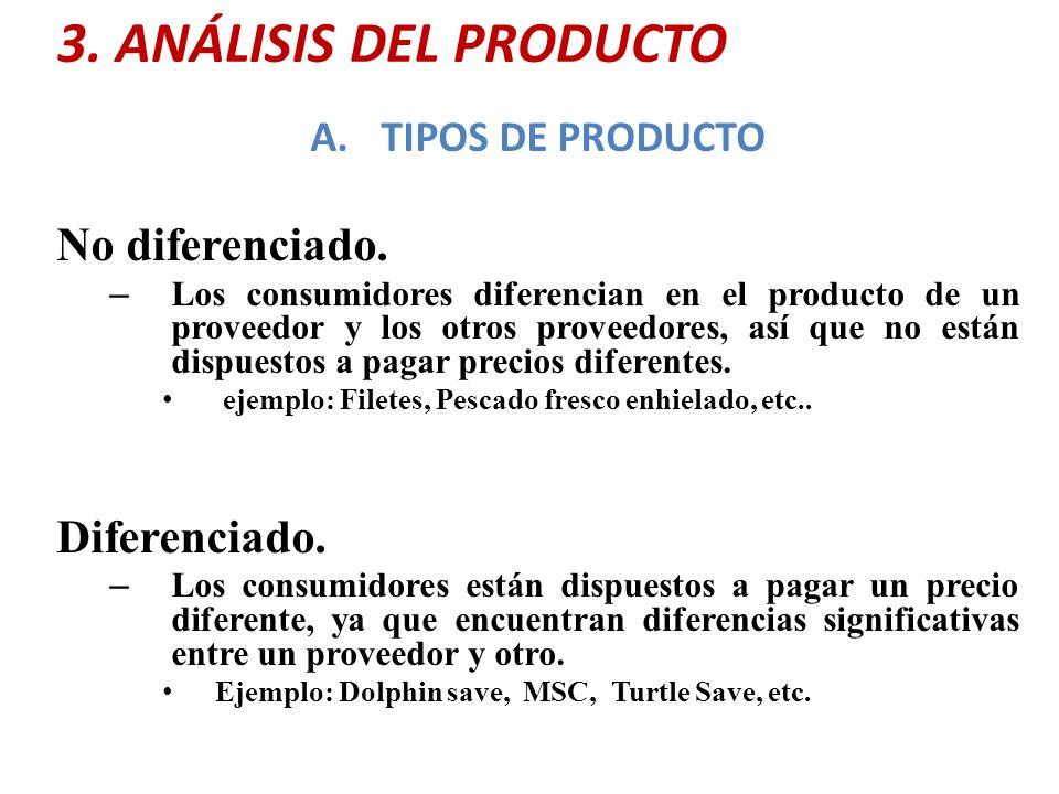 3. ANÁLISIS DEL PRODUCTO A.TIPOS DE PRODUCTO No diferenciado. – Los consumidores diferencian en el producto de un proveedor y los otros proveedores, a