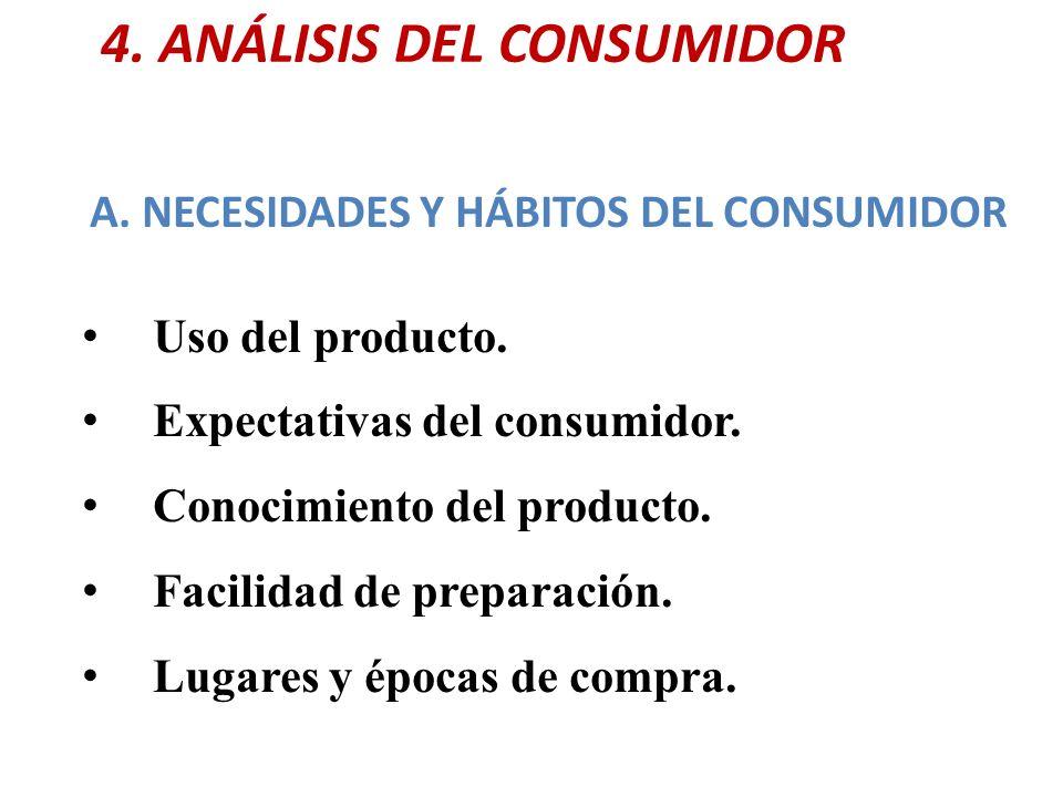 4. ANÁLISIS DEL CONSUMIDOR A. NECESIDADES Y HÁBITOS DEL CONSUMIDOR Uso del producto. Expectativas del consumidor. Conocimiento del producto. Facilidad