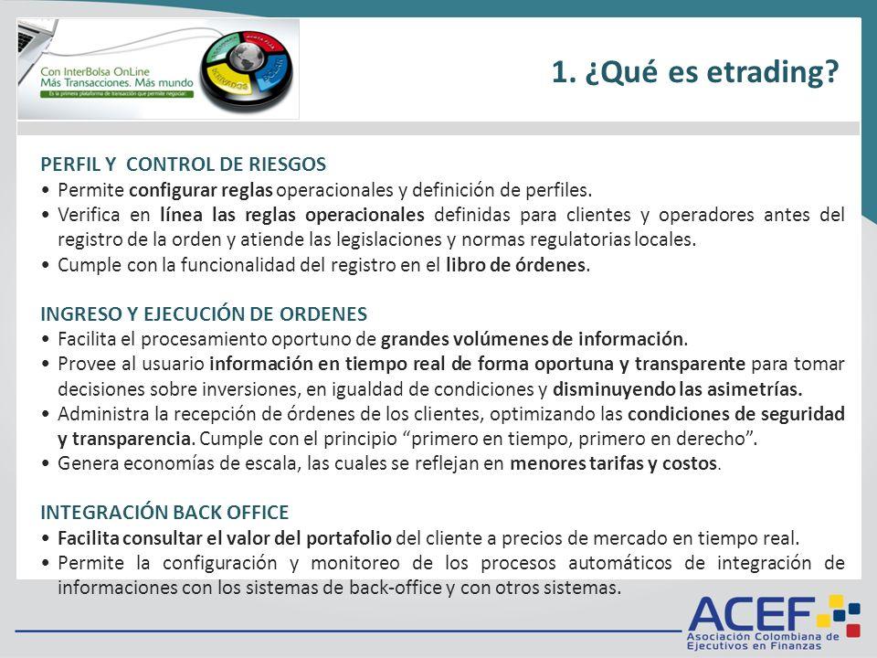 1.¿Qué es? 2.Requisitos técnicos 3.Tarifas 4.¿Cómo funciona? 5.Metodología de negociación 6.Ingreso / Inicio / Menú PERFIL Y CONTROL DE RIESGOS Permit