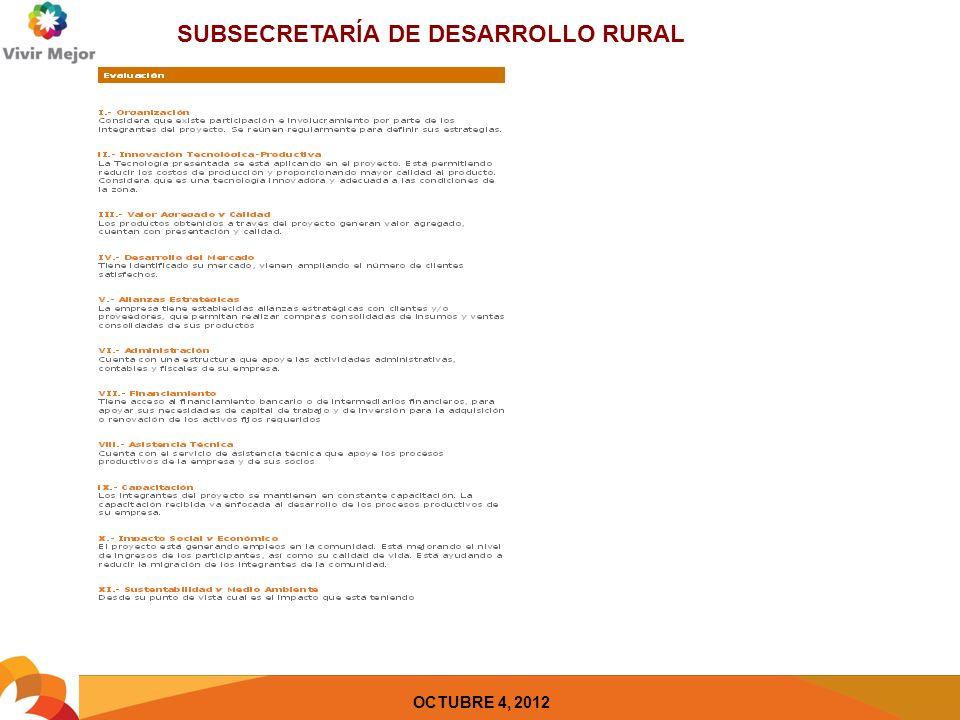 SUBSECRETARÍA DE DESARROLLO RURAL OCTUBRE 4, 2012 Algunos Productos Proveeduría: de materias primas y alimentos.