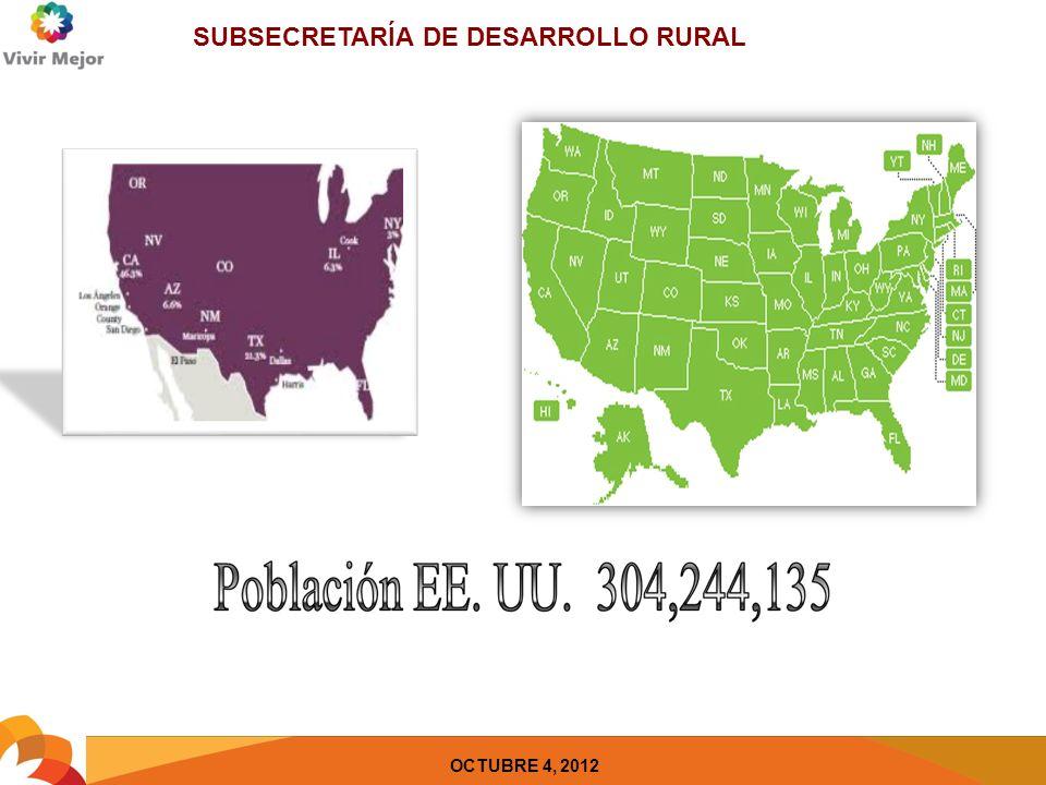 SUBSECRETARÍA DE DESARROLLO RURAL OCTUBRE 4, 2012