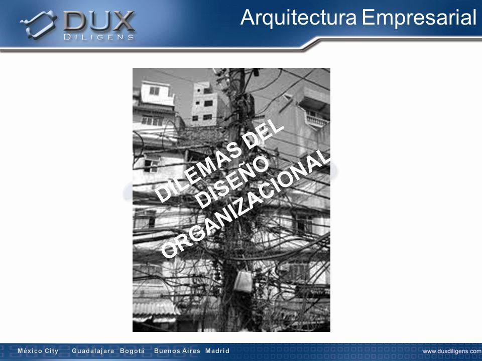 DILEMAS DEL DISEÑO ORGANIZACIONAL Arquitectura Empresarial