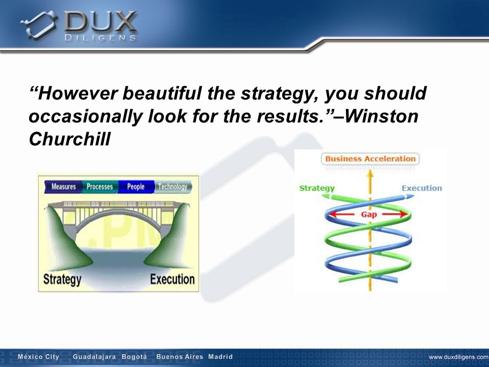 However beautiful the strategy, you should occasionally look for the results.–Winston Churchill