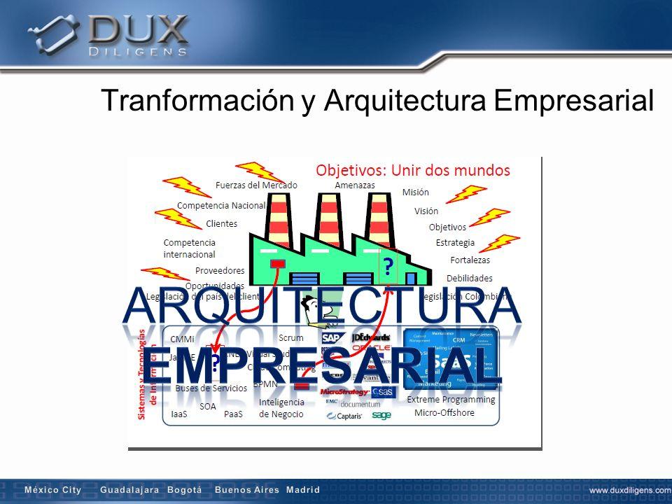 Tranformación y Arquitectura Empresarial