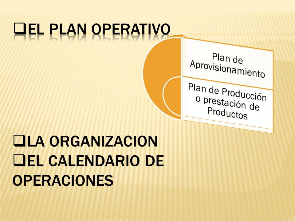LA ORGANIZACION EL CALENDARIO DE OPERACIONES