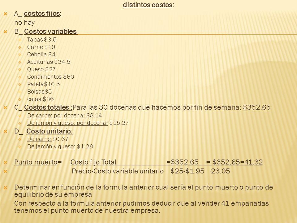 distintos costos: A_ costos fijos: no hay B_ Costos variables Tapas $3.5 Carne $19 Cebolla $4 Aceitunas $34.5 Queso $27 Condimentos $60 Paleta$16.5 Bo
