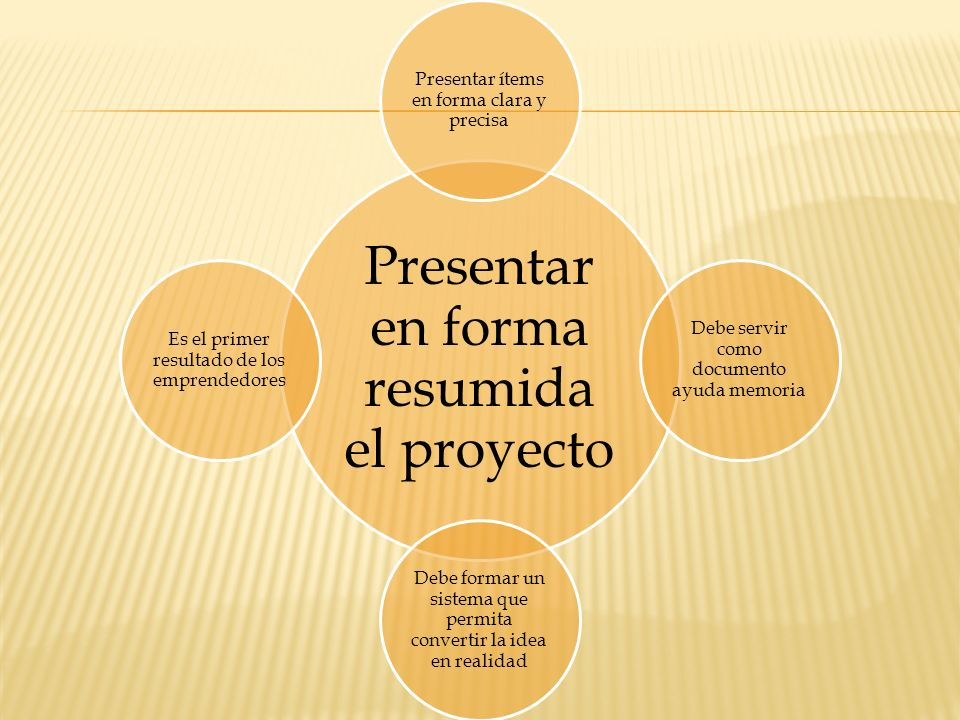 Presentar en forma resumida el proyecto Presentar ítems en forma clara y precisa Debe servir como documento ayuda memoria Debe formar un sistema que p