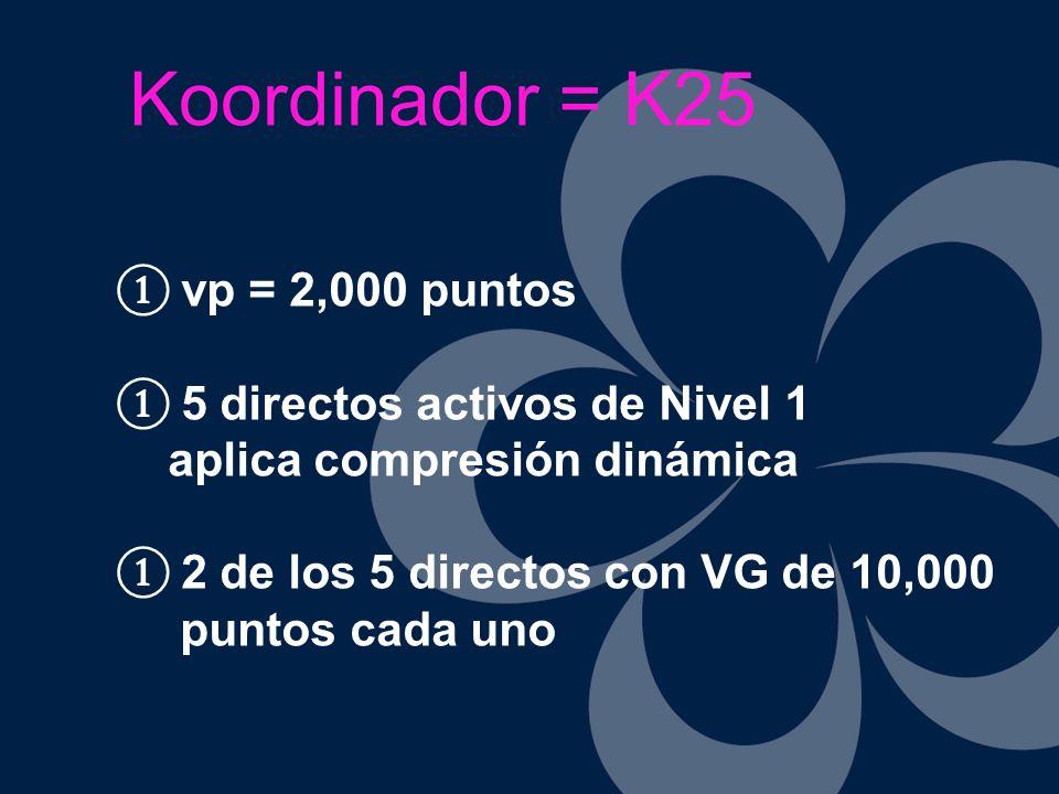 Koordinador = K25 vp = 2,000 puntos 5 directos activos de Nivel 1 aplica compresión dinámica 2 de los 5 directos con VG de 10,000 puntos cada uno
