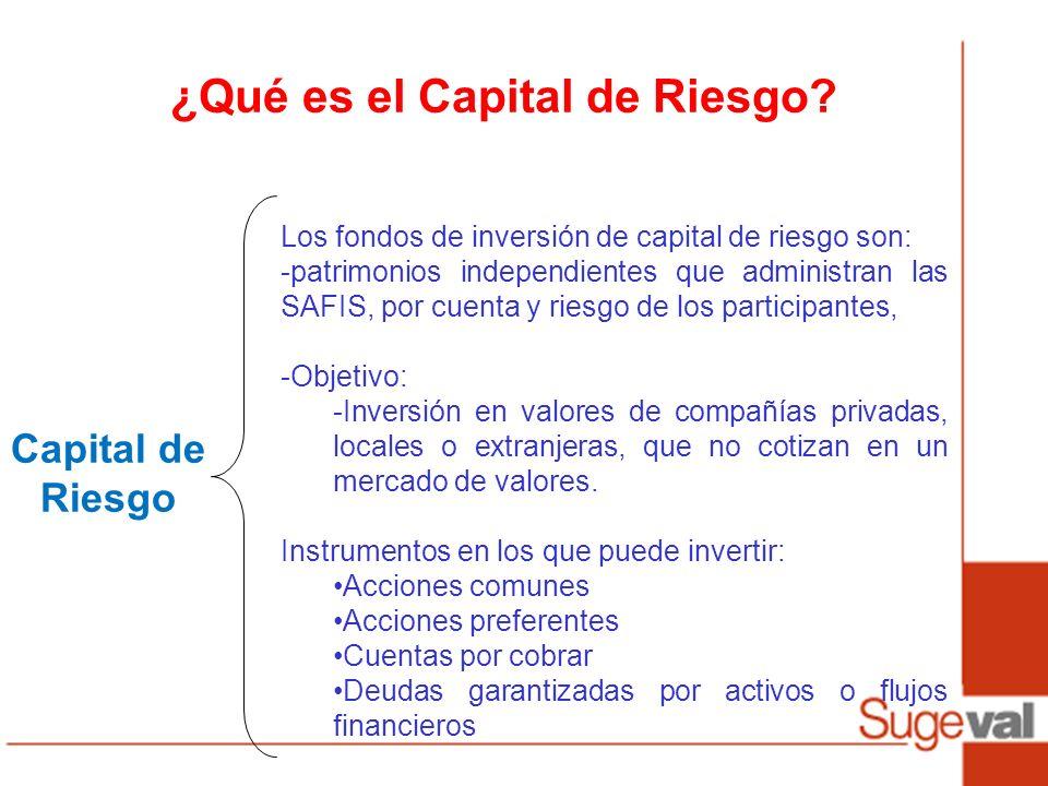 ¿Qué es el Capital de Riesgo? Capital de Riesgo Los fondos de inversión de capital de riesgo son: -patrimonios independientes que administran las SAFI