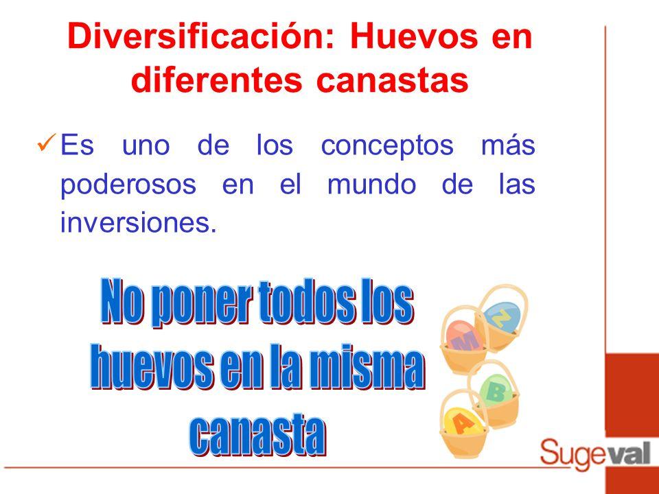 Diversificación: Huevos en diferentes canastas Es uno de los conceptos más poderosos en el mundo de las inversiones.