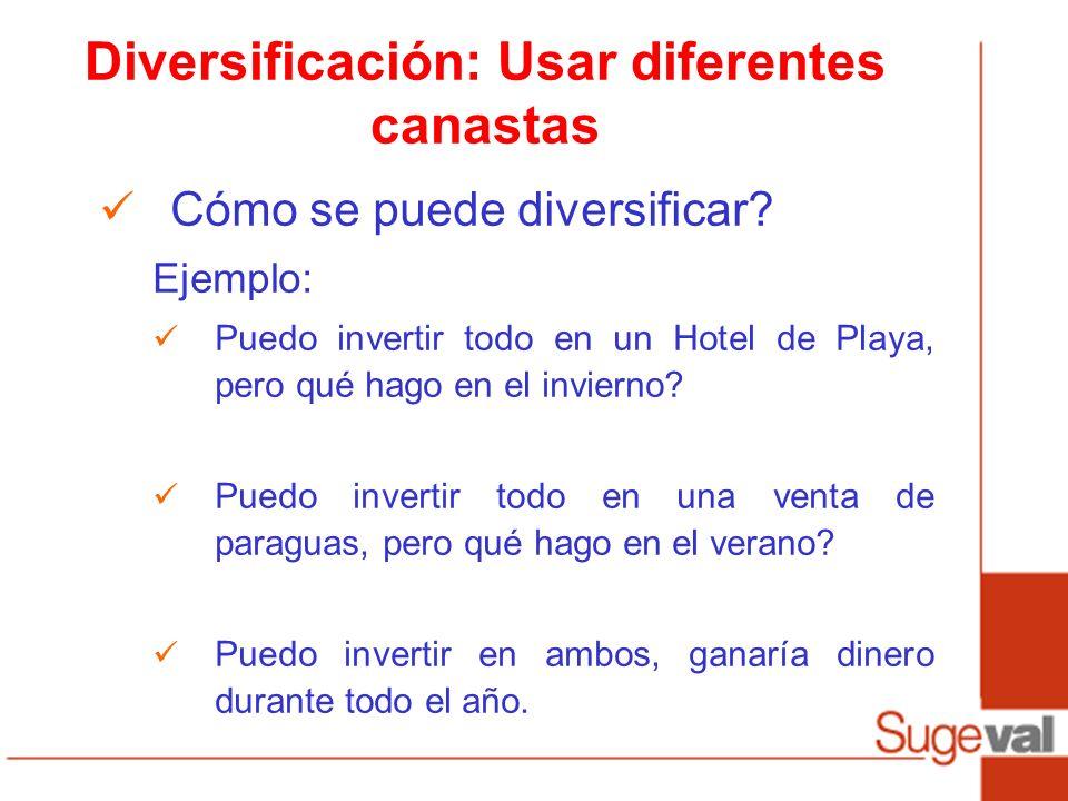 Diversificación: Usar diferentes canastas Cómo se puede diversificar? Ejemplo: Puedo invertir todo en un Hotel de Playa, pero qué hago en el invierno?