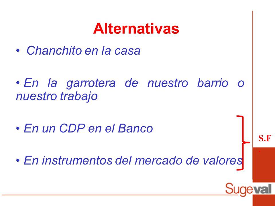 Alternativas Chanchito en la casa En la garrotera de nuestro barrio o nuestro trabajo En un CDP en el Banco En instrumentos del mercado de valores S.F