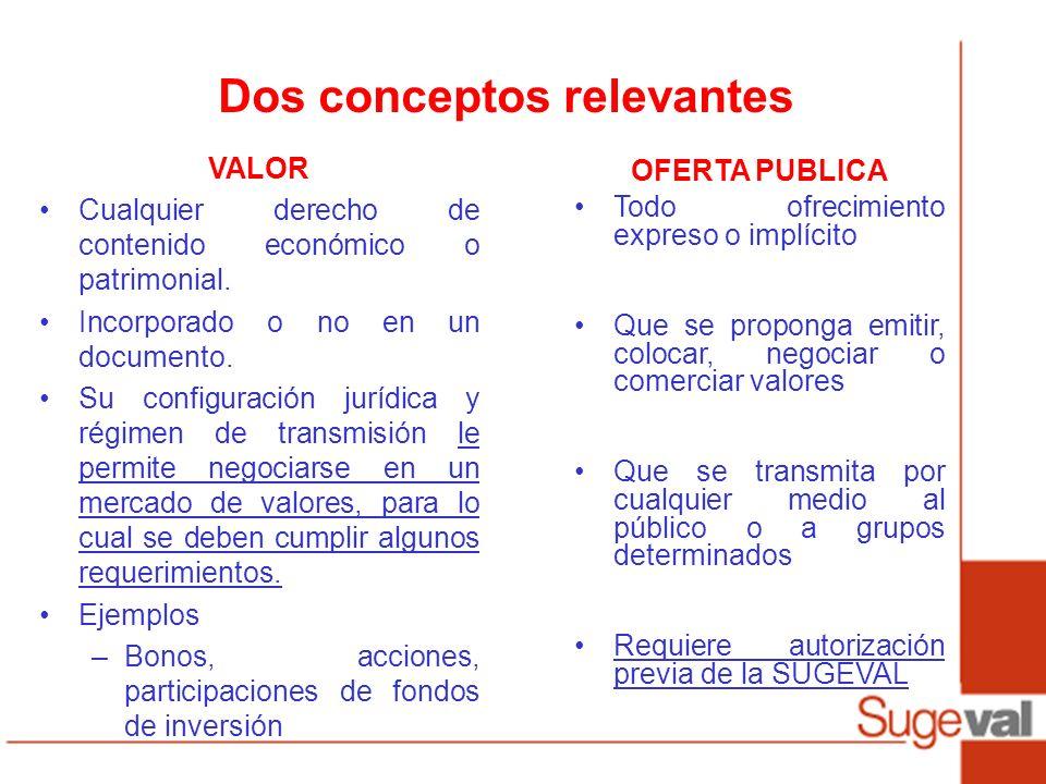 Dos conceptos relevantes VALOR Cualquier derecho de contenido económico o patrimonial. Incorporado o no en un documento. Su configuración jurídica y r