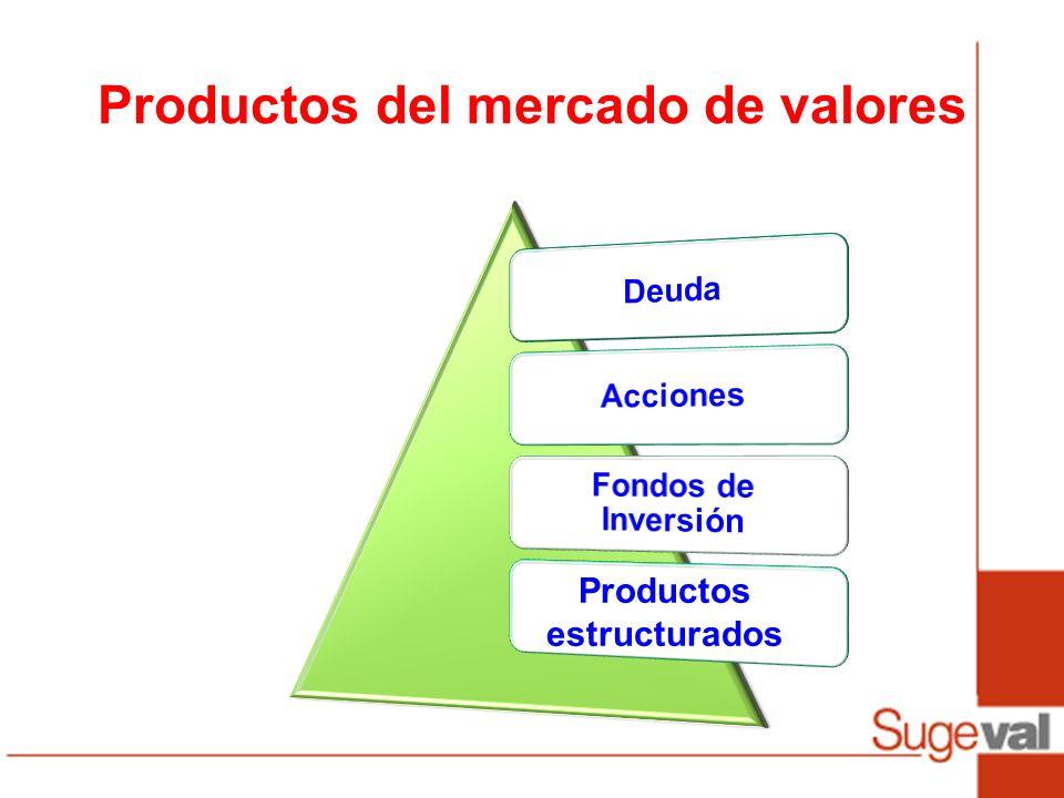 Productos del mercado de valores Productos estructurados