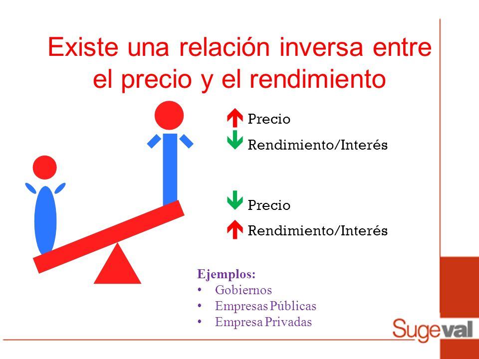 Acciones Representan las partes en que se divide el capital de la empresa.