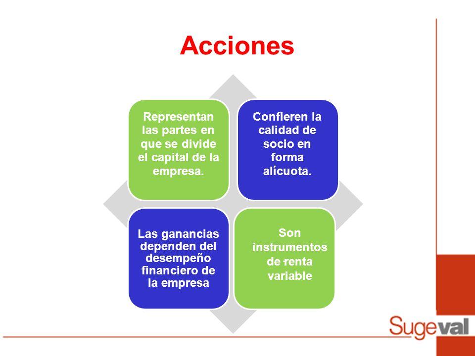 Acciones Representan las partes en que se divide el capital de la empresa. Confieren la calidad de socio en forma alícuota. Las ganancias dependen del