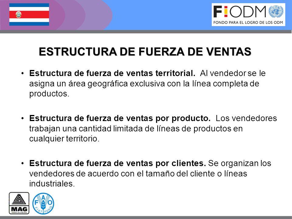 ESTRUCTURA DE FUERZA DE VENTAS Estructura de fuerza de ventas territorial. Al vendedor se le asigna un área geográfica exclusiva con la línea completa