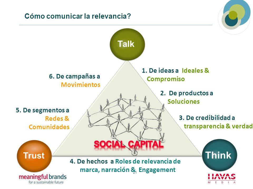 21 Cómo comunicar la relevancia? 1. De ideas a Ideales & Compromiso 6. De campañas a Movimientos 5. De segmentos a Redes & Comunidades 4. De hechos a