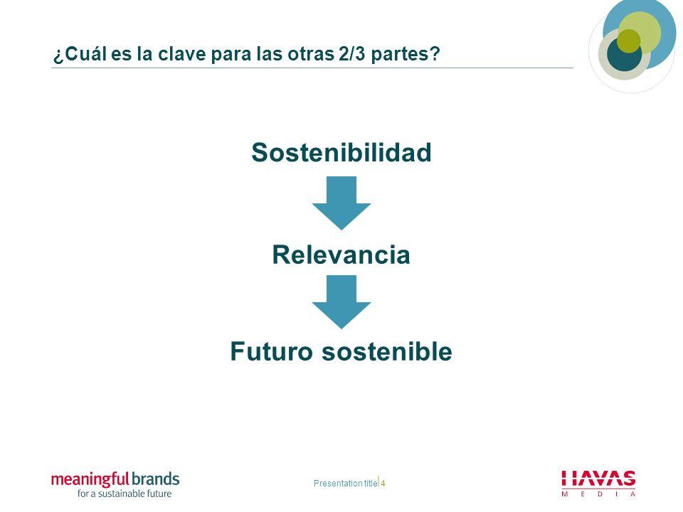 ¿Cuál es la clave para las otras 2/3 partes? Sostenibilidad Presentation title4 Relevancia Futuro sostenible