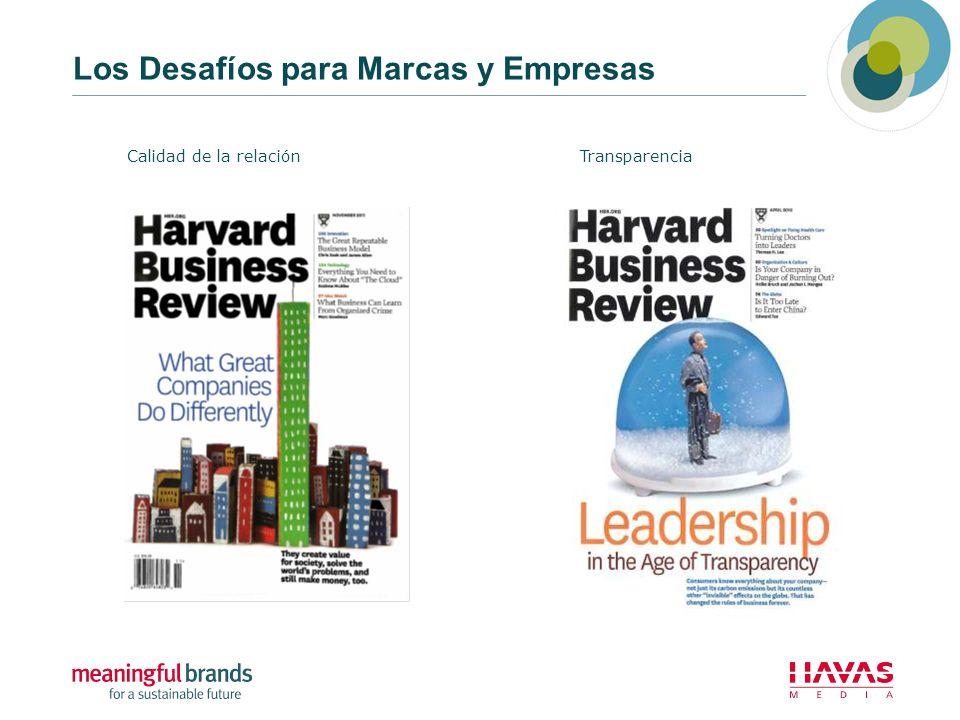 Los Desafíos para Marcas y Empresas Calidad de la relación Transparencia