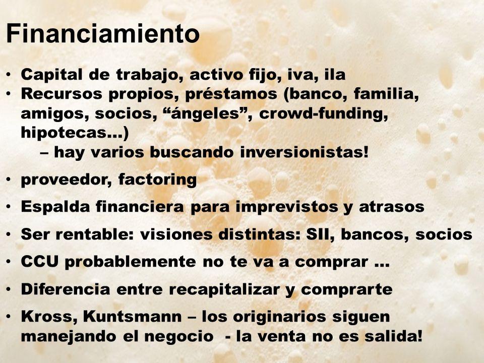 Financiamiento Capital de trabajo, activo fijo, iva, ila Recursos propios, préstamos (banco, familia, amigos, socios, ángeles, crowd-funding, hipotecas…) – hay varios buscando inversionistas.