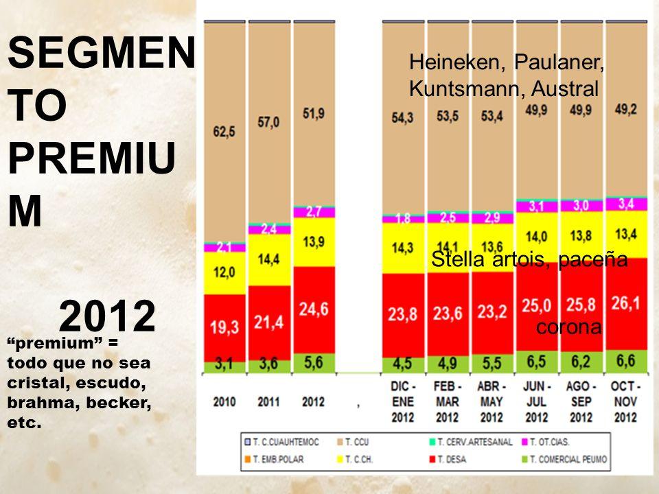 SEGMEN TO PREMIU M 2012 premium = todo que no sea cristal, escudo, brahma, becker, etc.