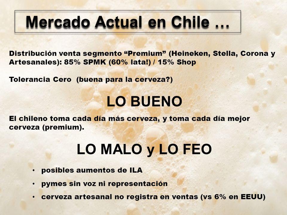 Distribución venta segmento Premium (Heineken, Stella, Corona y Artesanales): 85% SPMK (60% lata!) / 15% Shop Tolerancia Cero (buena para la cerveza?) LO BUENO El chileno toma cada día más cerveza, y toma cada día mejor cerveza (premium).