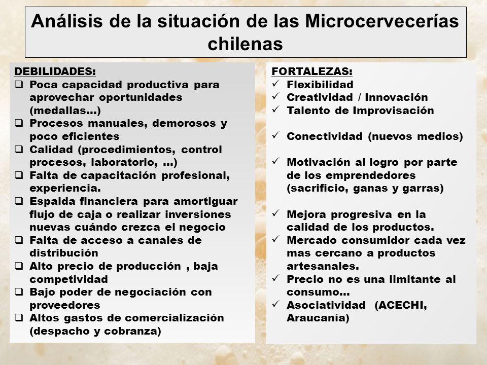 FORTALEZAS: Flexibilidad Creatividad / Innovación Talento de Improvisación Conectividad (nuevos medios) Motivación al logro por parte de los emprendedores (sacrificio, ganas y garras) Mejora progresiva en la calidad de los productos.