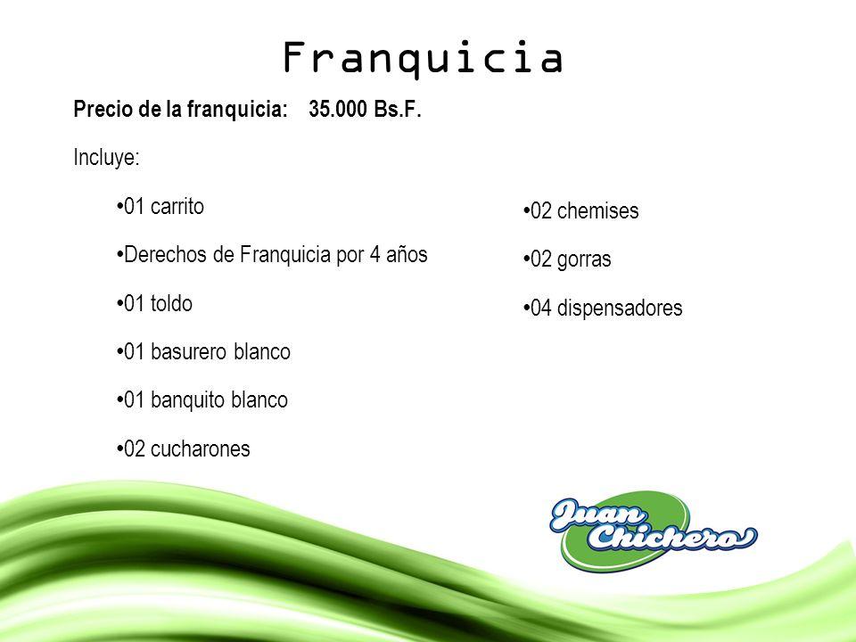 Franquicia Precio de la franquicia: 35.000 Bs.F. Incluye: 01 carrito Derechos de Franquicia por 4 años 01 toldo 01 basurero blanco 01 banquito blanco