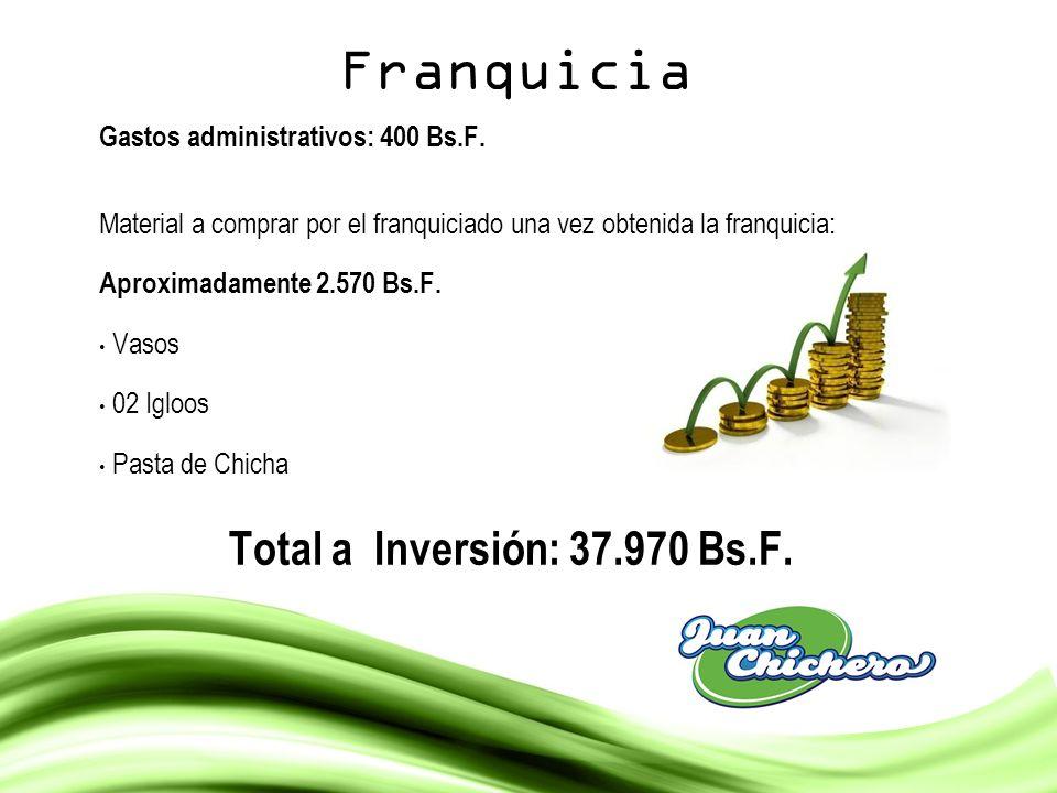 Franquicia Gastos administrativos: 400 Bs.F. Material a comprar por el franquiciado una vez obtenida la franquicia: Aproximadamente 2.570 Bs.F. Vasos