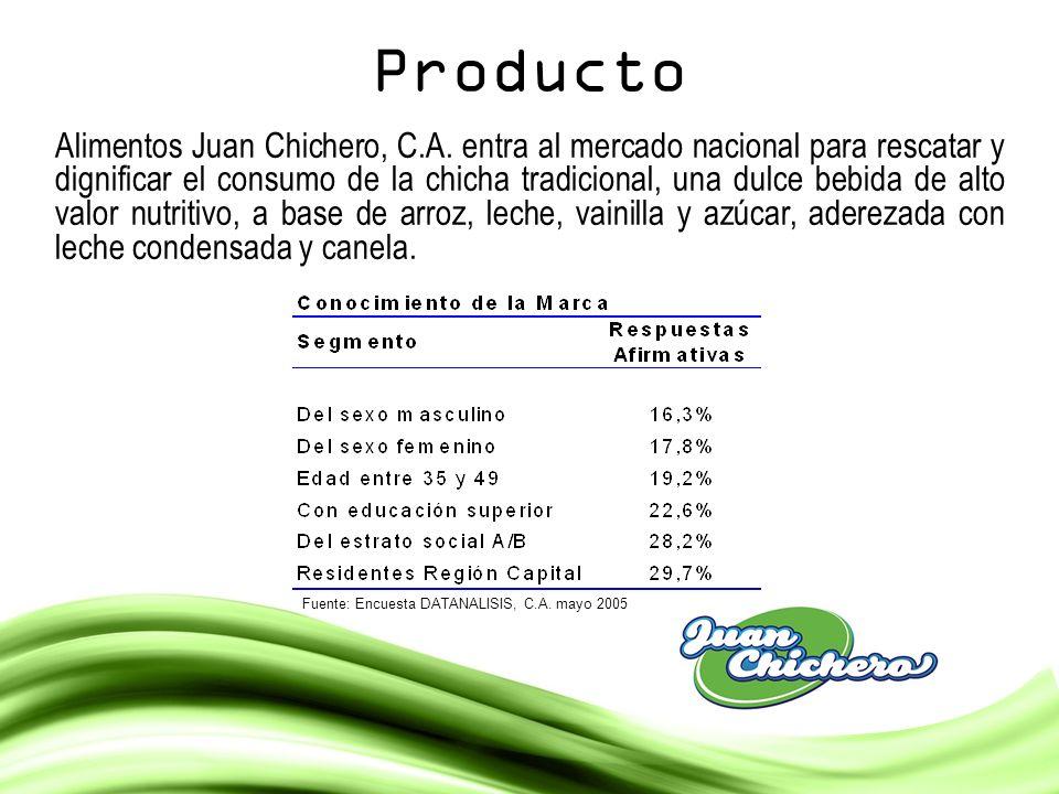 Producto Alimentos Juan Chichero, C.A. entra al mercado nacional para rescatar y dignificar el consumo de la chicha tradicional, una dulce bebida de a