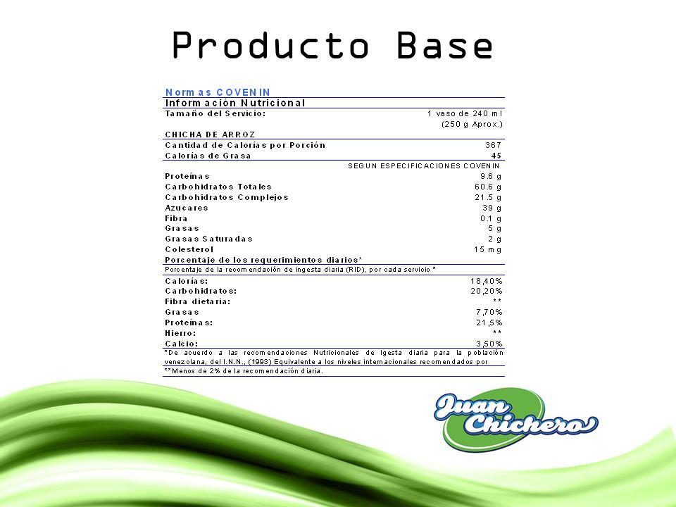 Producto Base