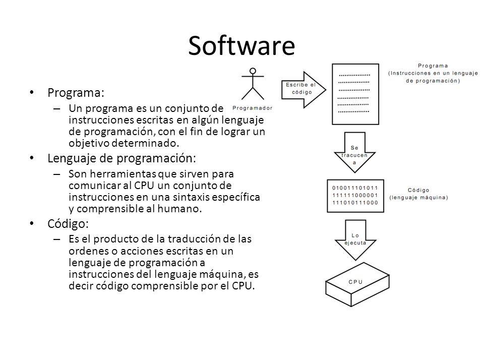 Software Programa: – Un programa es un conjunto de instrucciones escritas en algún lenguaje de programación, con el fin de lograr un objetivo determinado.