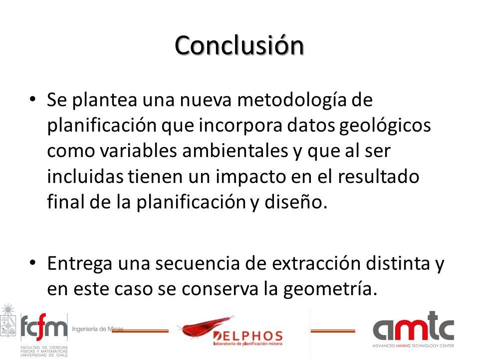 Conclusión Se plantea una nueva metodología de planificación que incorpora datos geológicos como variables ambientales y que al ser incluidas tienen u